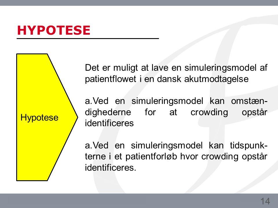 HYPOTESE Hypotese. Det er muligt at lave en simuleringsmodel af patientflowet i en dansk akutmodtagelse.