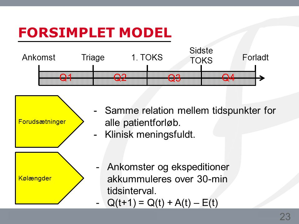 FORSIMPLET MODEL Ankomst. Q1. Q2. Q3. Q4. Triage. 1. TOKS. Sidste TOKS. Forladt. Forudsætninger.