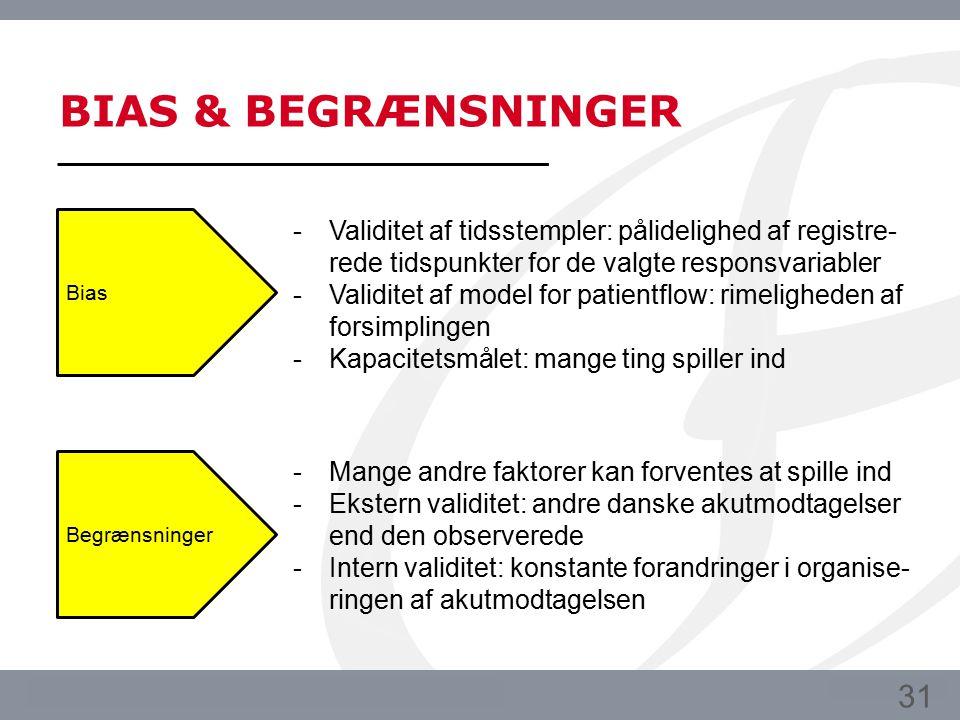 BIAS & BEGRÆNSNINGER Bias. Validitet af tidsstempler: pålidelighed af registre-rede tidspunkter for de valgte responsvariabler.