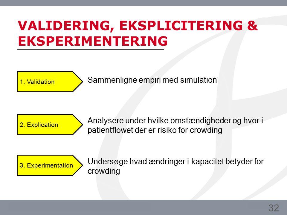 VALIDERING, EKSPLICITERING & EKSPERIMENTERING