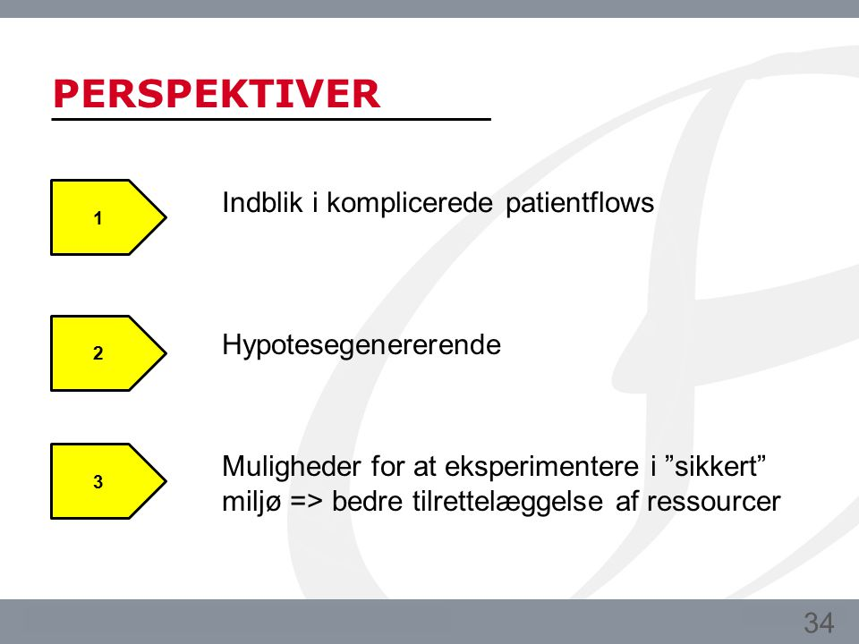 PERSPEKTIVER Indblik i komplicerede patientflows Hypotesegenererende