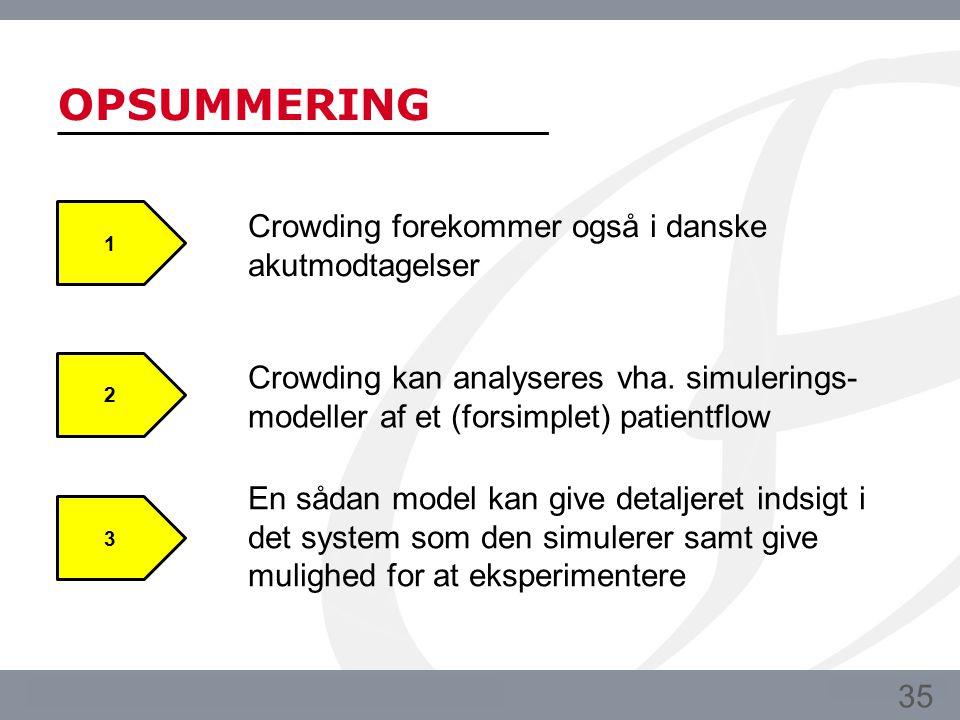 OPSUMMERING Crowding forekommer også i danske akutmodtagelser