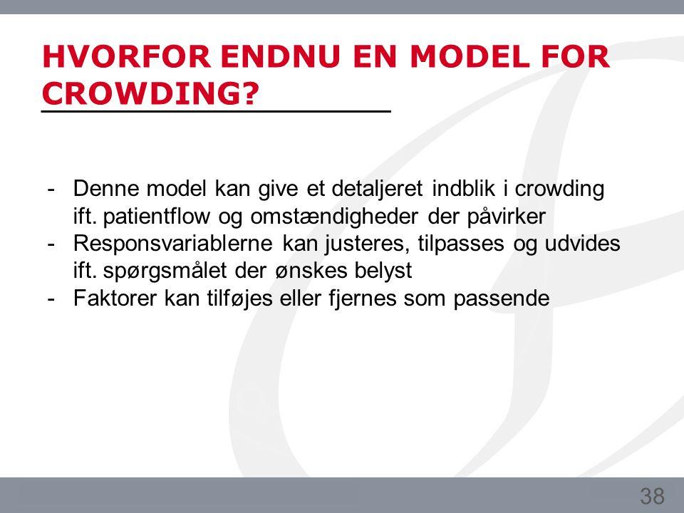 HVORFOR ENDNU EN MODEL FOR CROWDING