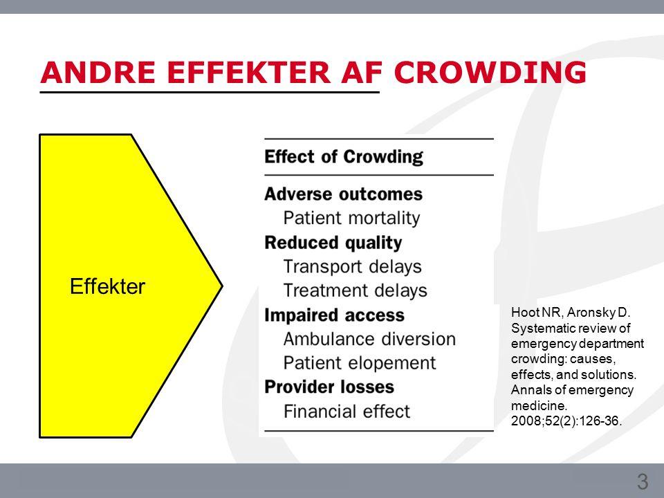 ANDRE EFFEKTER AF CROWDING