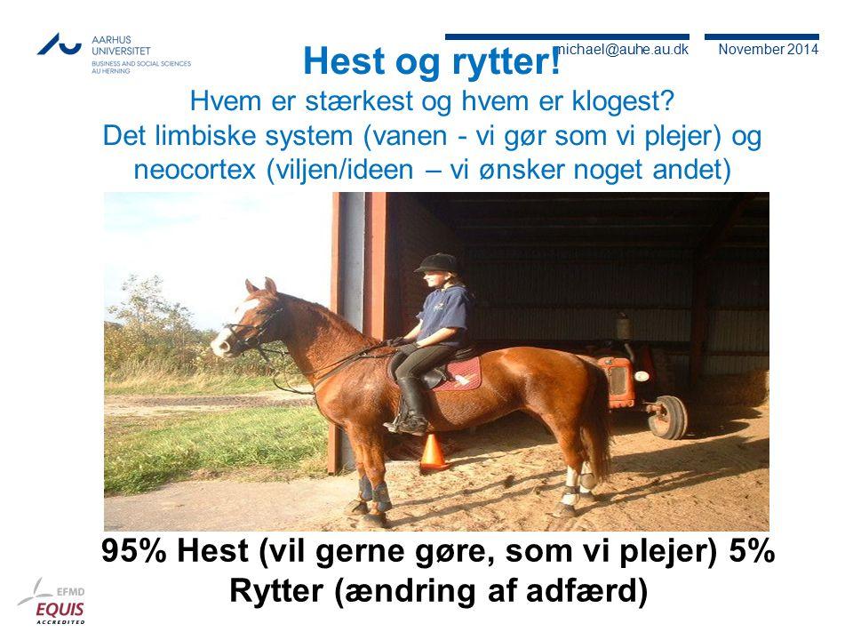 95% Hest (vil gerne gøre, som vi plejer) 5% Rytter (ændring af adfærd)