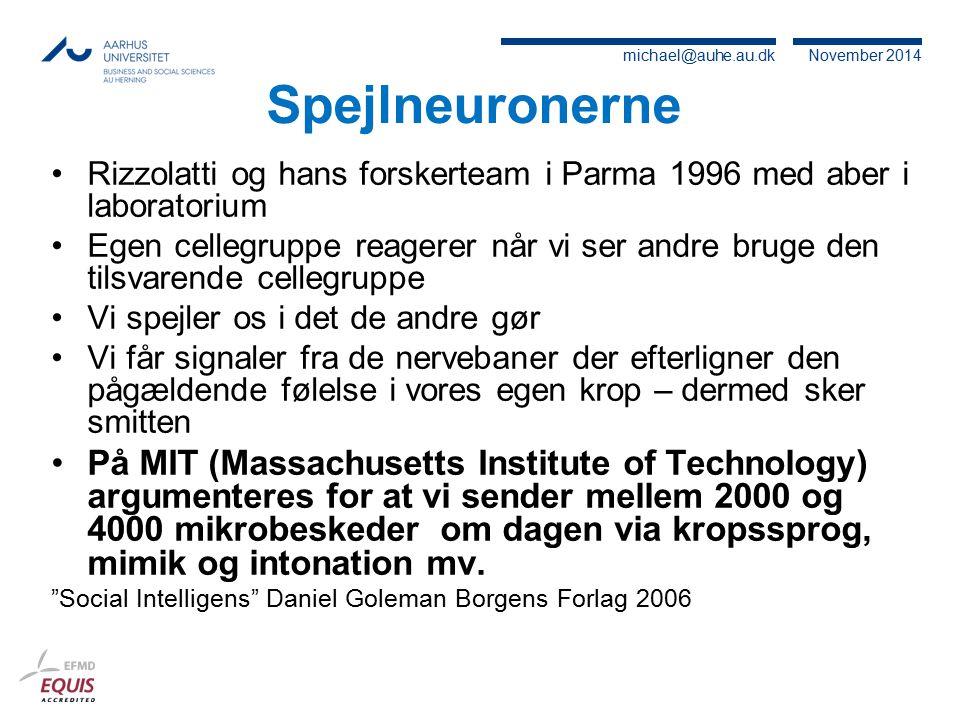 Spejlneuronerne Rizzolatti og hans forskerteam i Parma 1996 med aber i laboratorium.
