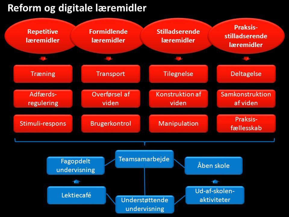 Reform og digitale læremidler