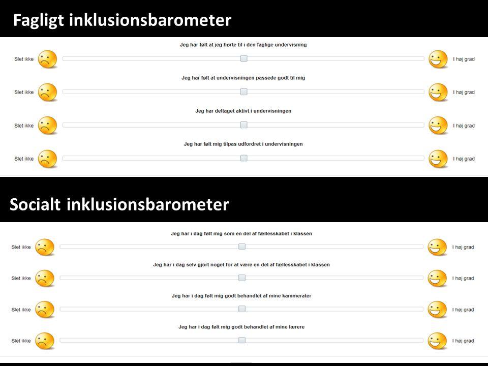 Fagligt inklusionsbarometer Socialt inklusionsbarometer