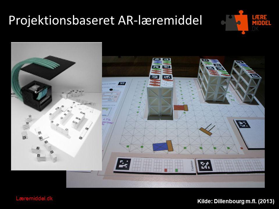 Projektionsbaseret AR-læremiddel