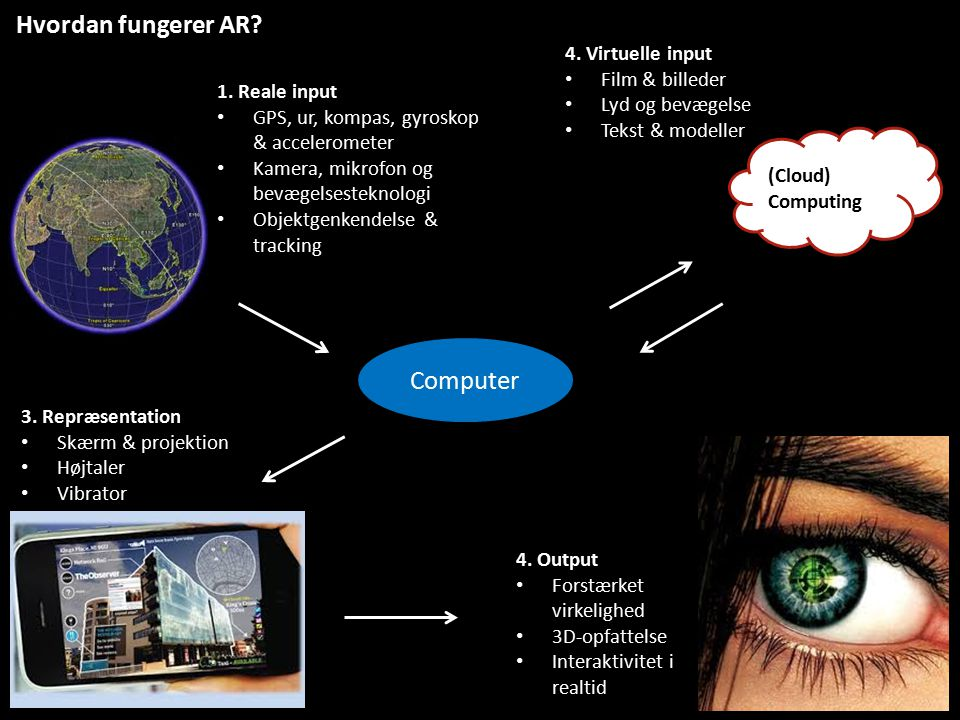Hvordan fungerer AR Computer 4. Virtuelle input Film & billeder