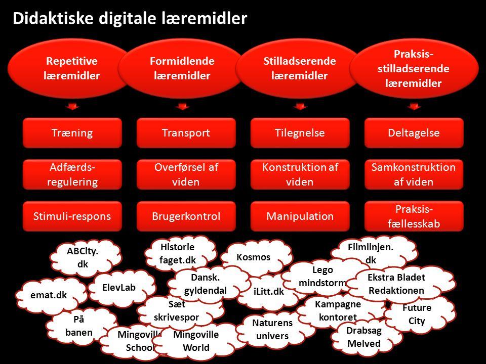 Didaktiske digitale læremidler