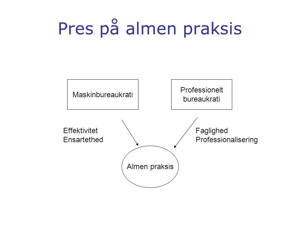 Pres på almen praksis Maskinbureaukrati Professionelt bureaukrati