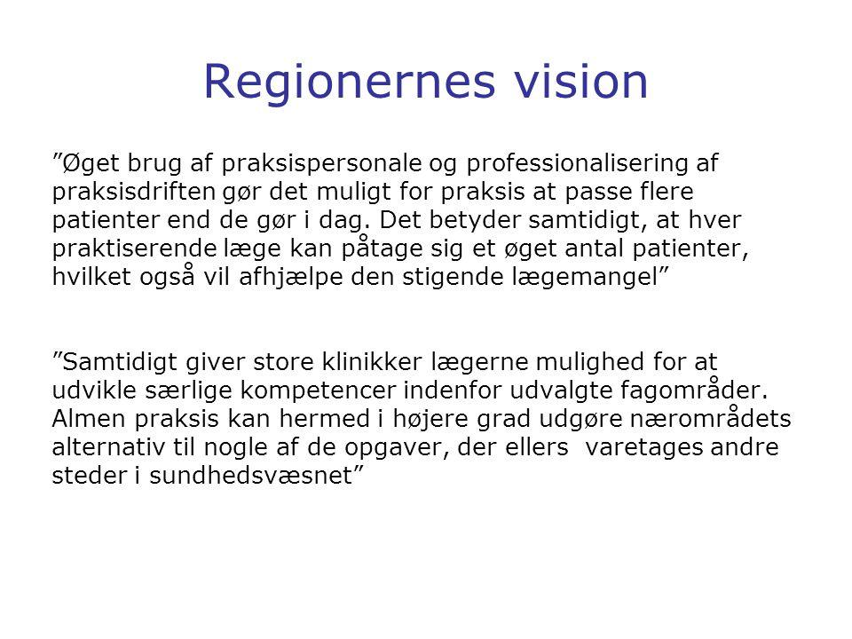 Regionernes vision Øget brug af praksispersonale og professionalisering af. praksisdriften gør det muligt for praksis at passe flere.