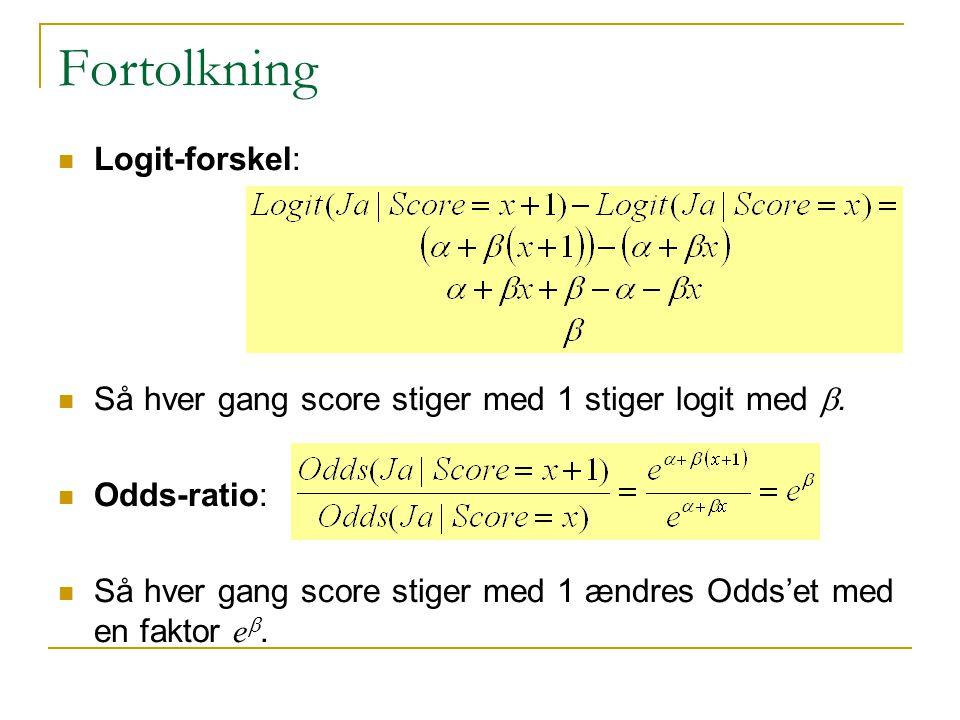 Fortolkning Logit-forskel: