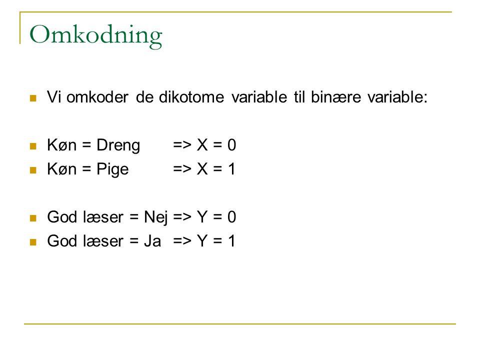 Omkodning Vi omkoder de dikotome variable til binære variable: