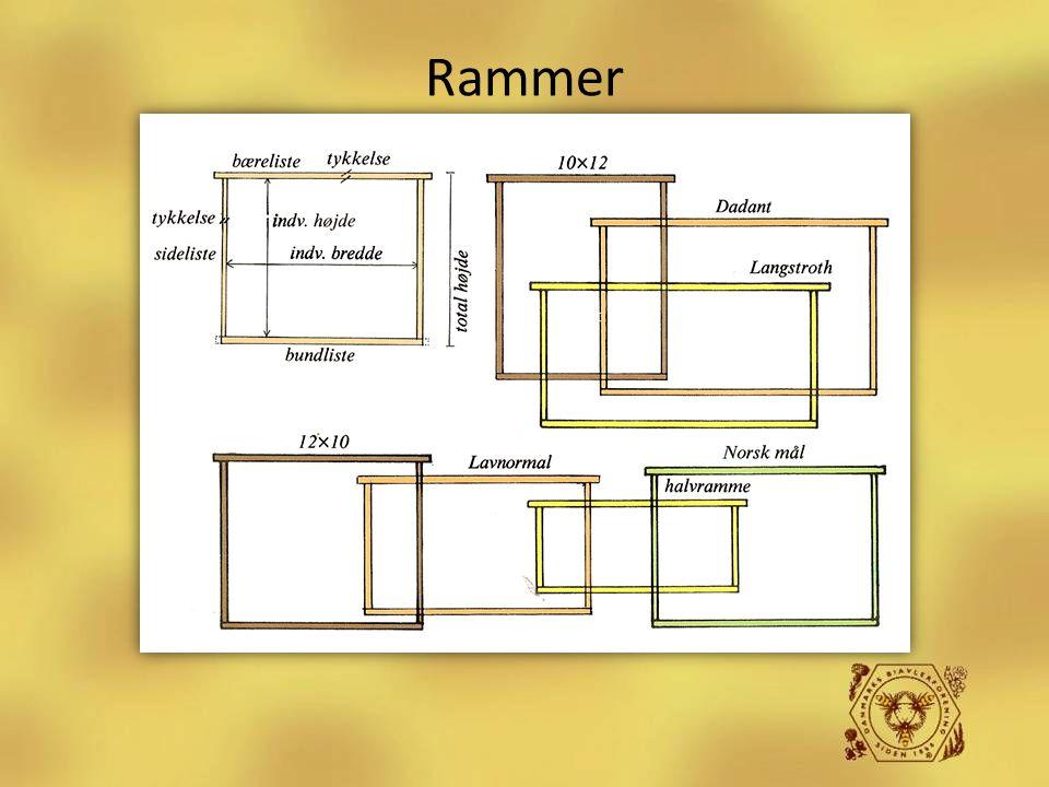 Rammer Biavlerens redskaber Husk at vise de forskellige rammer!