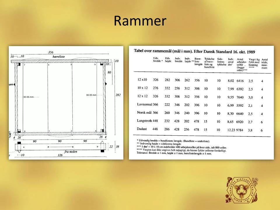 Rammer Biavlerens redskaber