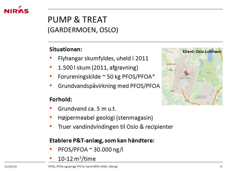 Pump & Treat (Gardermoen, Oslo)