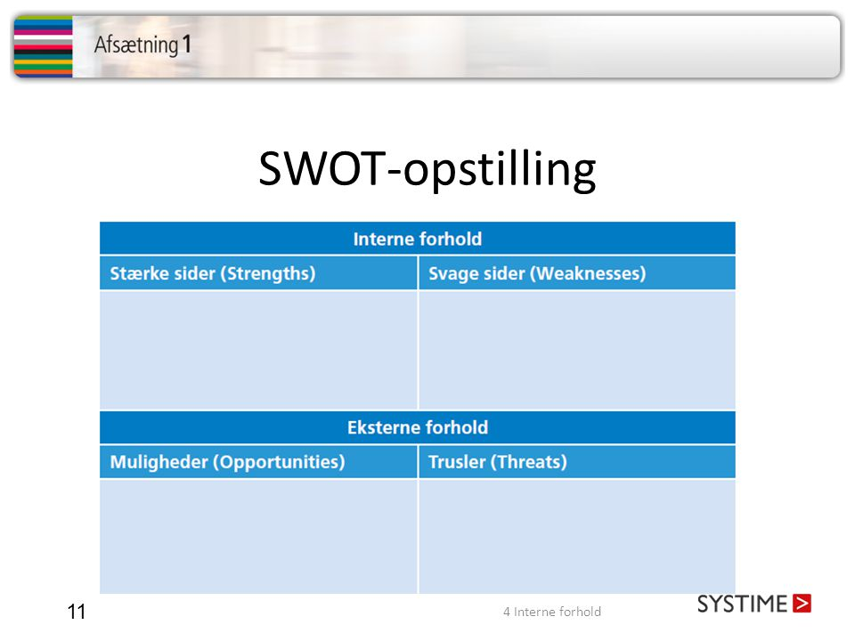 SWOT-opstilling 11 4 Interne forhold
