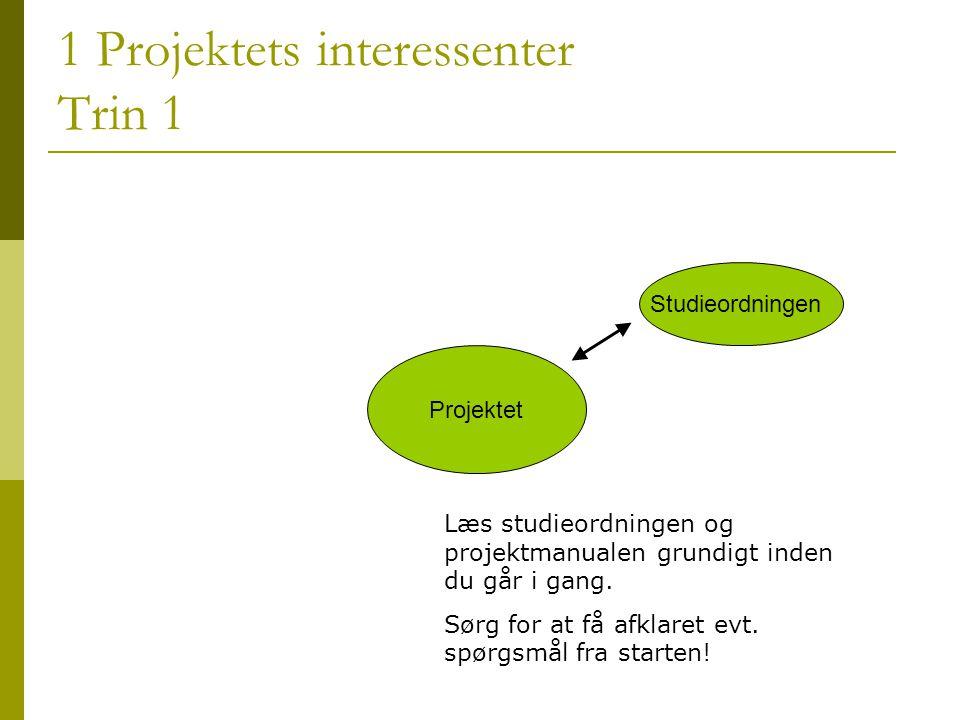 1 Projektets interessenter Trin 1