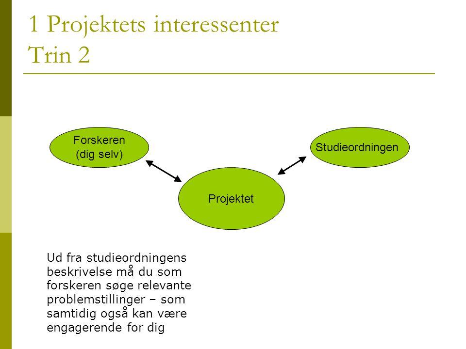1 Projektets interessenter Trin 2
