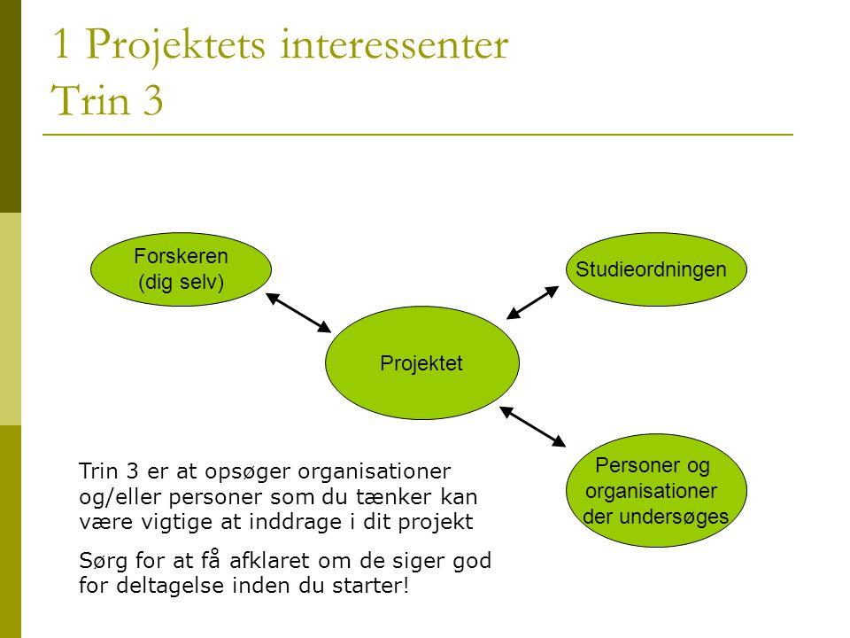 1 Projektets interessenter Trin 3