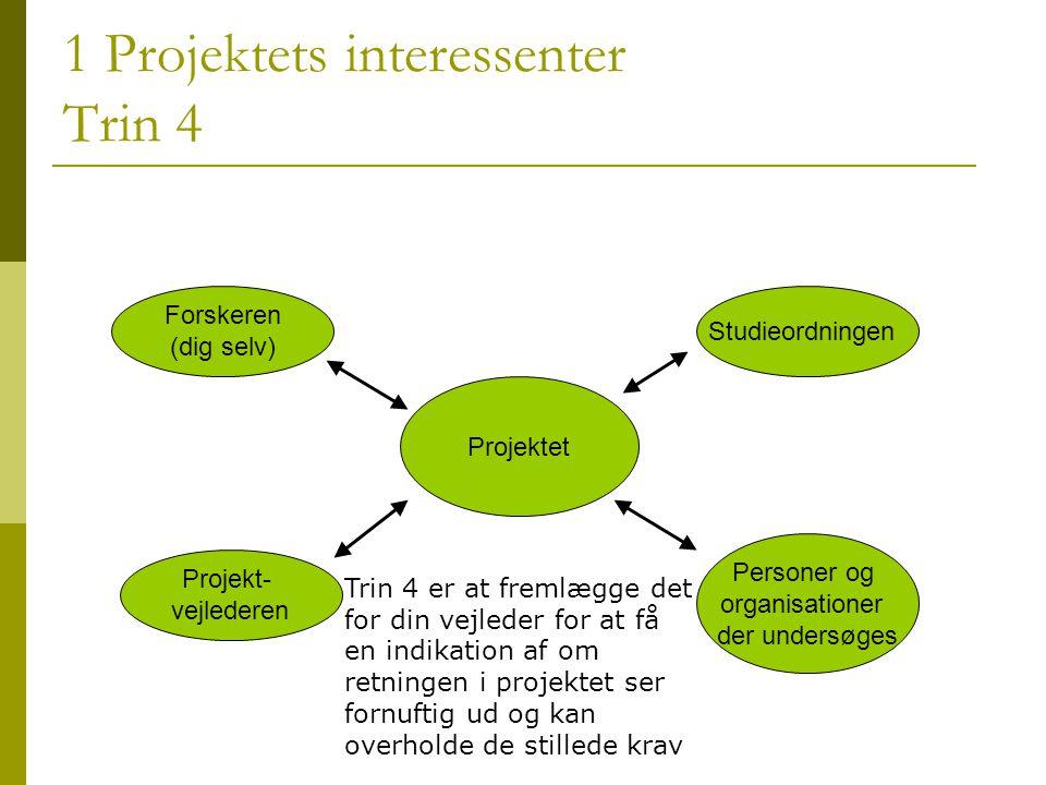 1 Projektets interessenter Trin 4