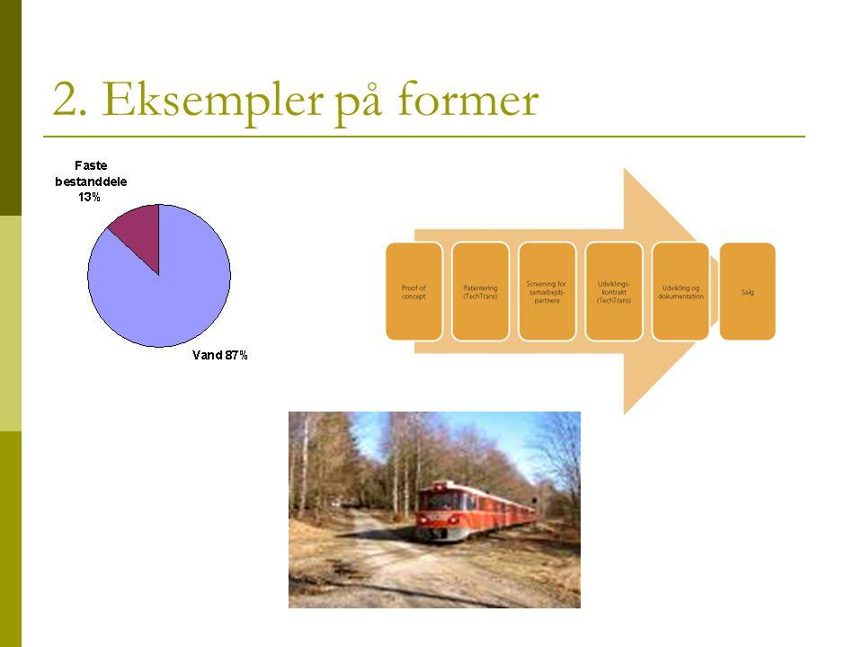 2. Eksempler på former