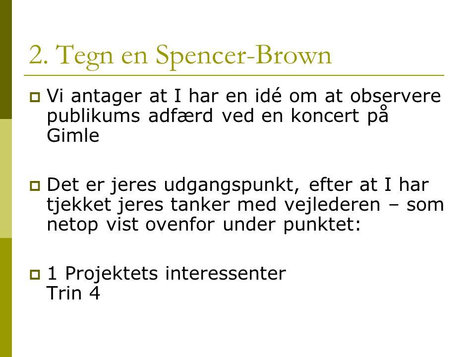 2. Tegn en Spencer-Brown Vi antager at I har en idé om at observere publikums adfærd ved en koncert på Gimle.