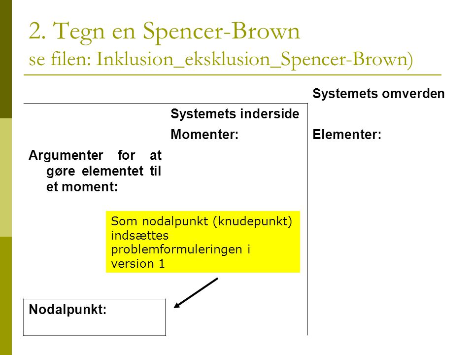 2. Tegn en Spencer-Brown se filen: Inklusion_eksklusion_Spencer-Brown)