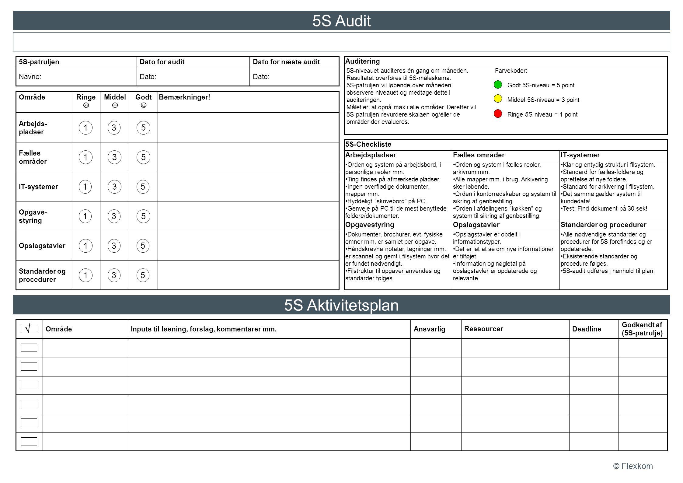 5S Audit 5S Aktivitetsplan  1 3 5 1 3 5 1 3 5 1 3 5 1 3 5 1 3 5