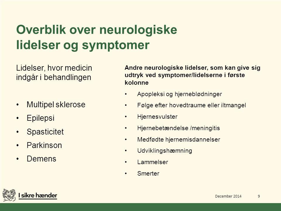 Overblik over neurologiske lidelser og symptomer