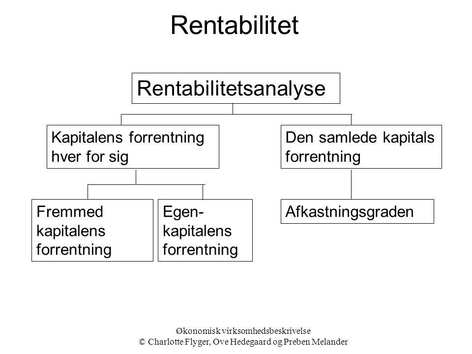 Rentabilitet Rentabilitetsanalyse Kapitalens forrentning hver for sig