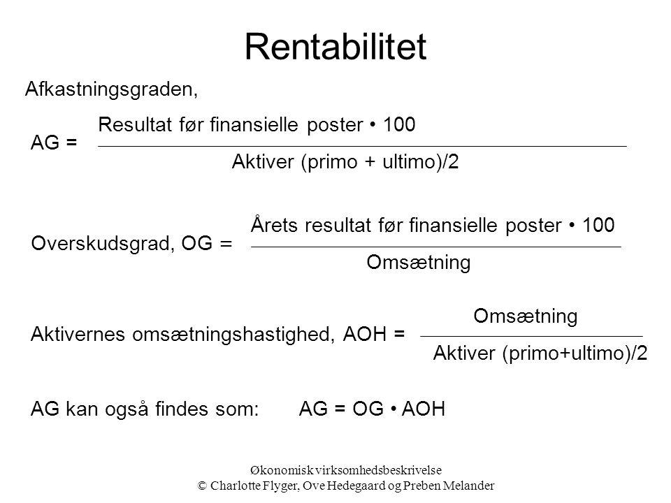 Rentabilitet Afkastningsgraden, Resultat før finansielle poster • 100