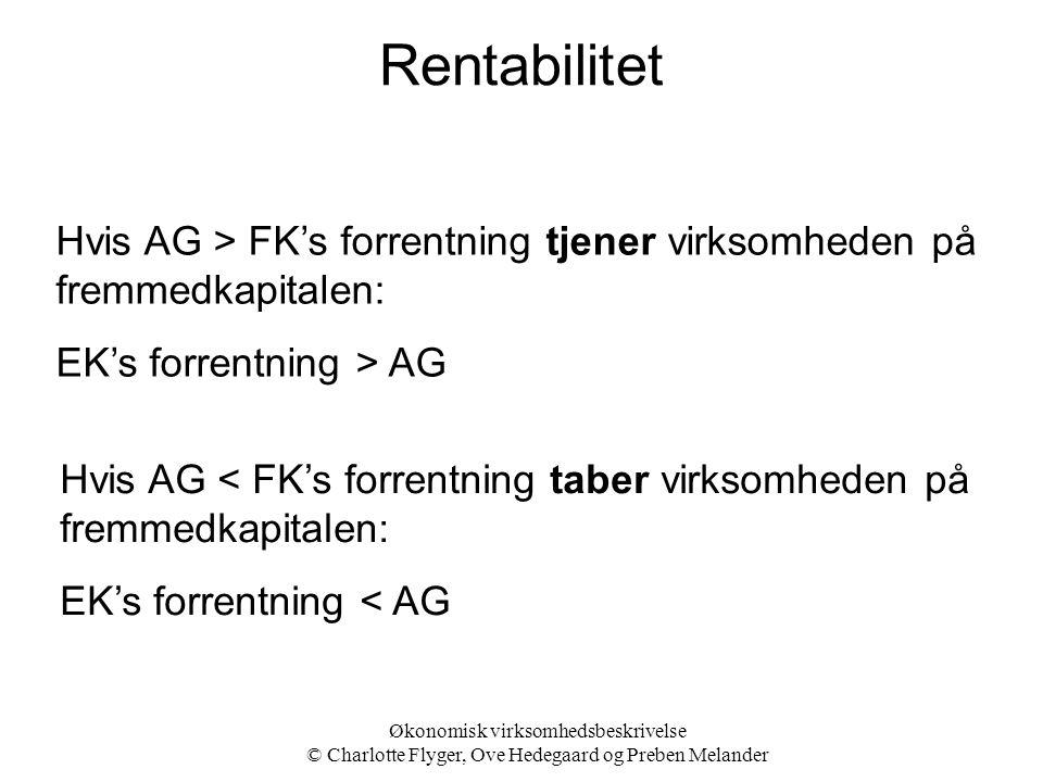 Rentabilitet Hvis AG > FK's forrentning tjener virksomheden på fremmedkapitalen: EK's forrentning > AG.