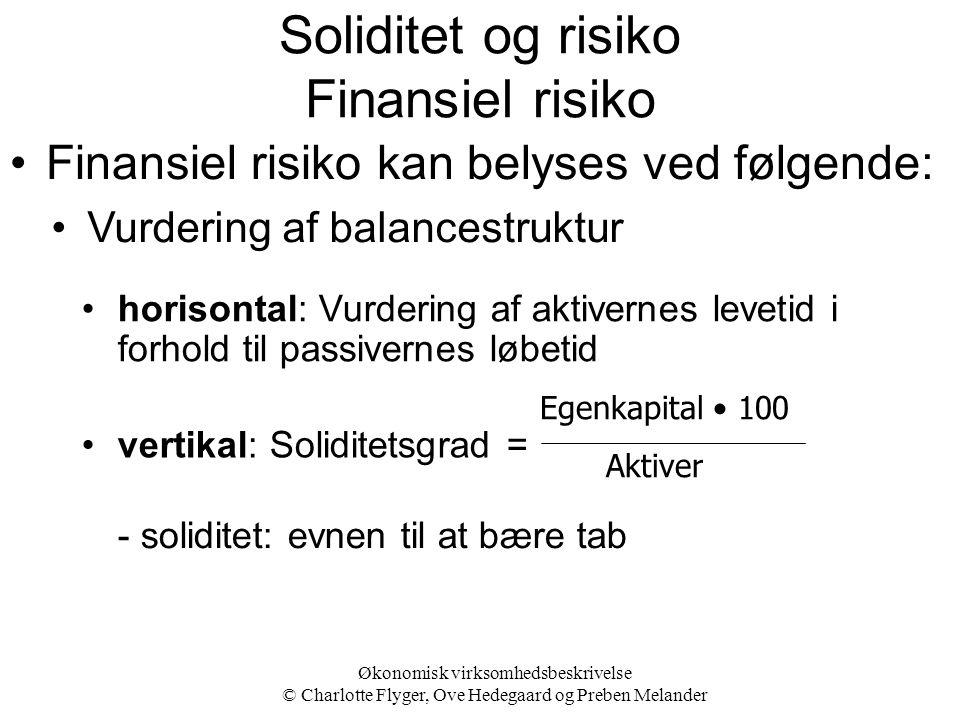 Soliditet og risiko Finansiel risiko