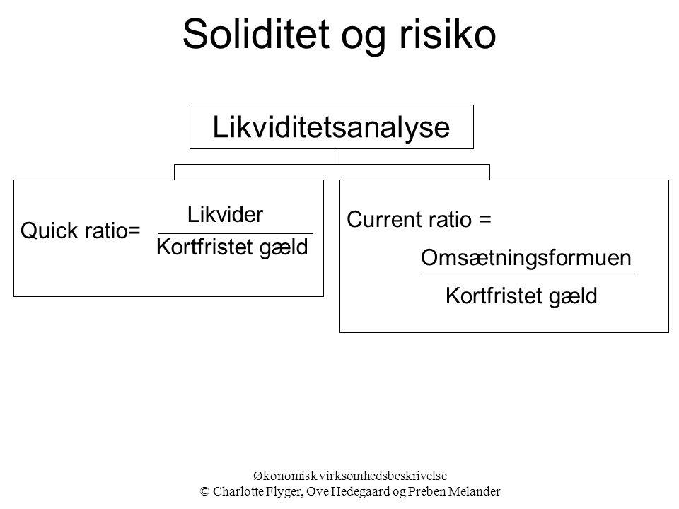 Soliditet og risiko Likviditetsanalyse Likvider Current ratio =