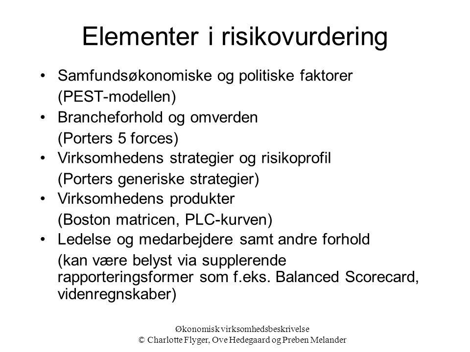 Elementer i risikovurdering
