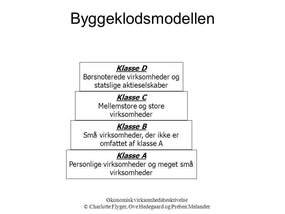 Byggeklodsmodellen Klasse D