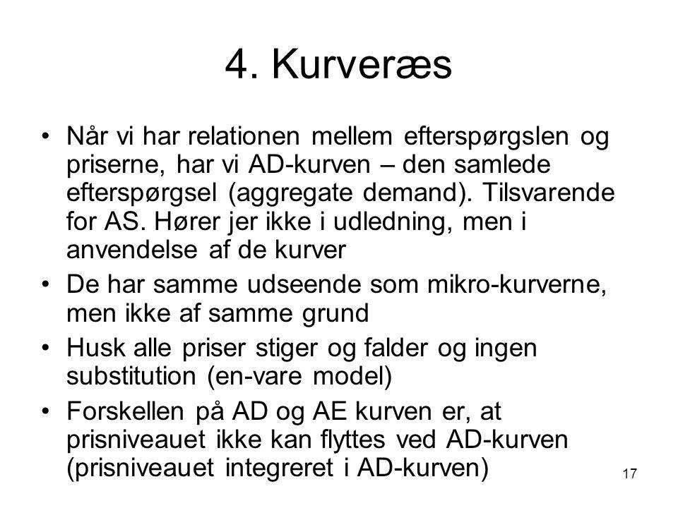4. Kurveræs
