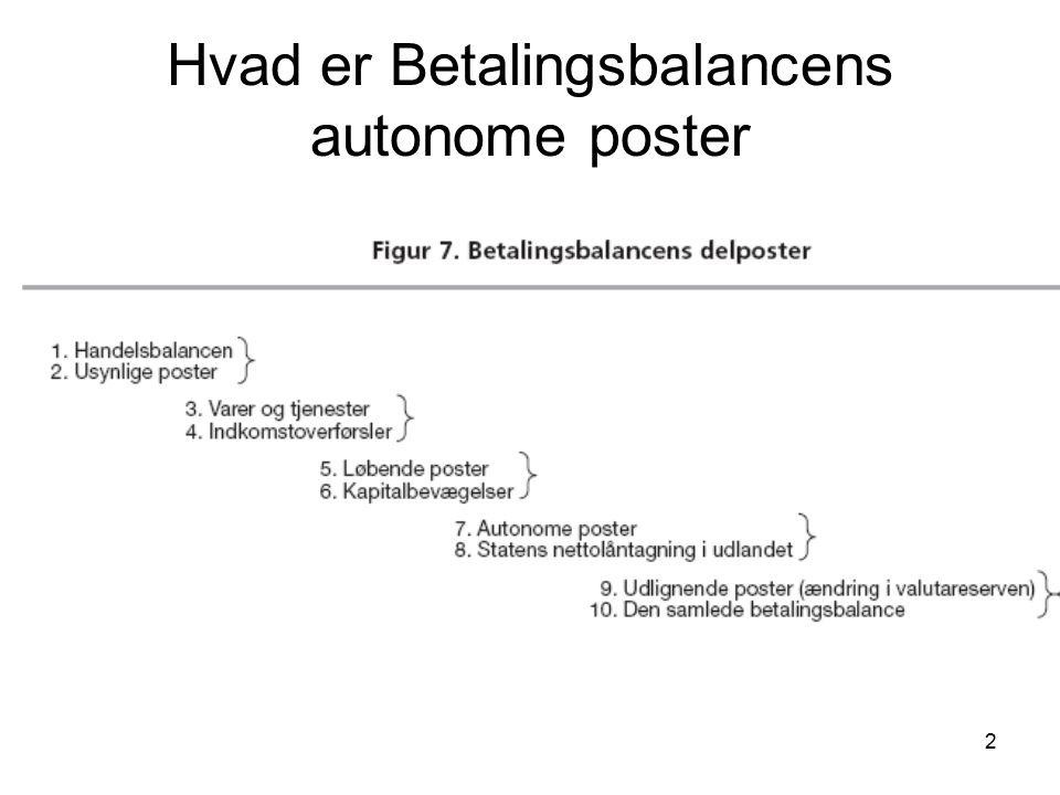 Hvad er Betalingsbalancens autonome poster