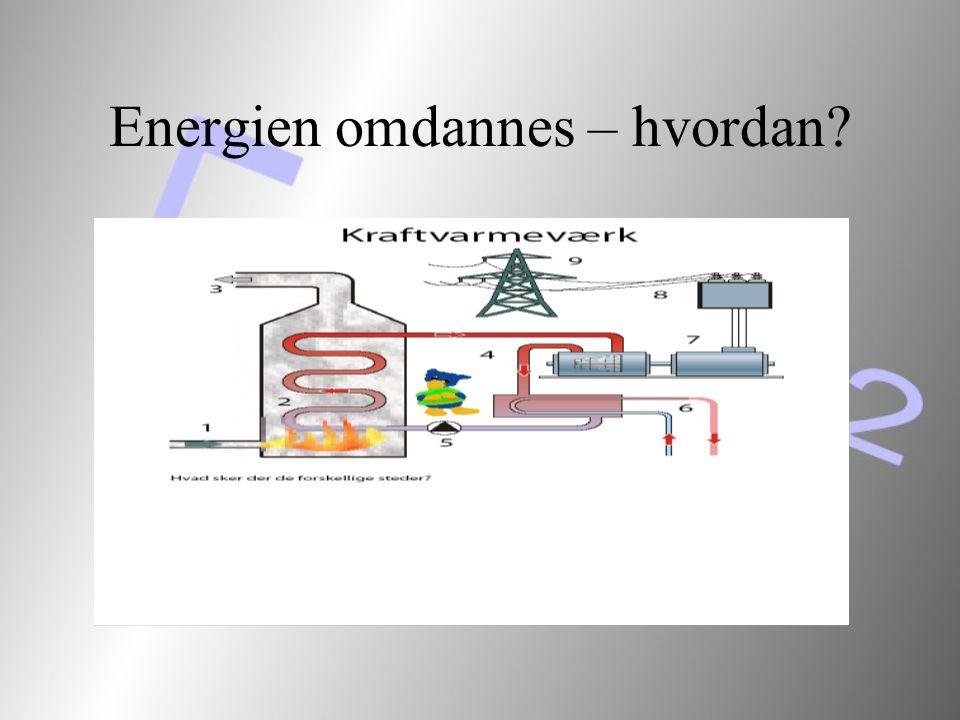 Energien omdannes – hvordan