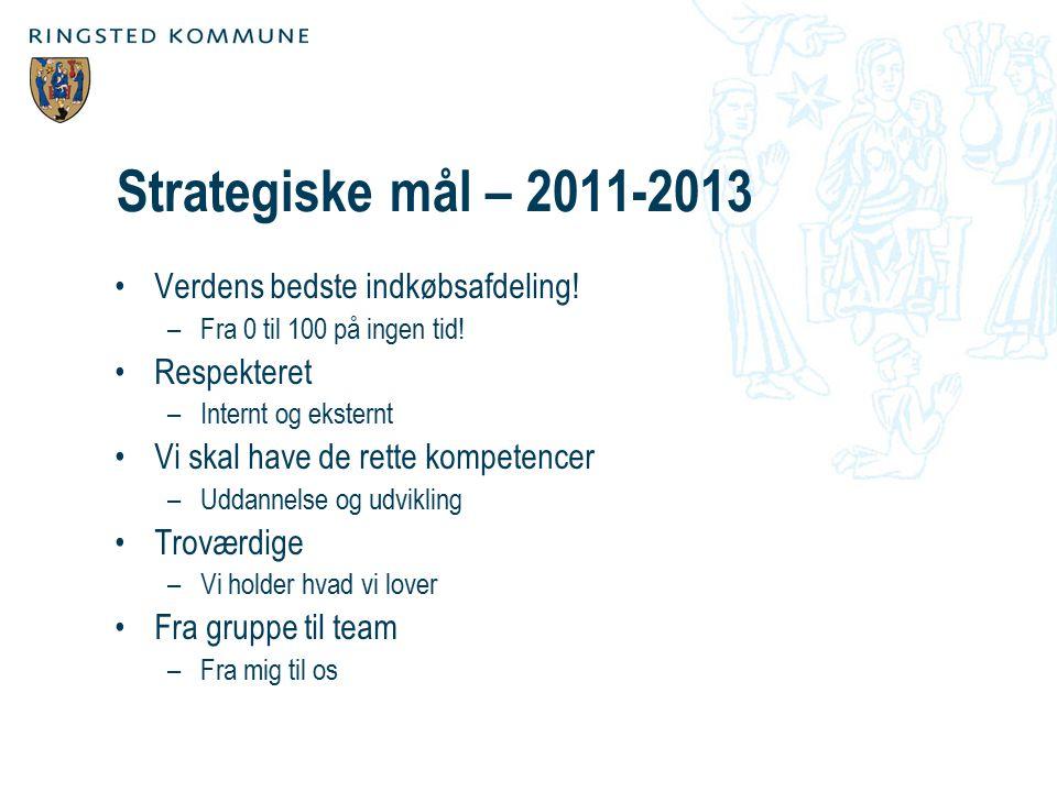 Strategiske mål – 2011-2013 Verdens bedste indkøbsafdeling!