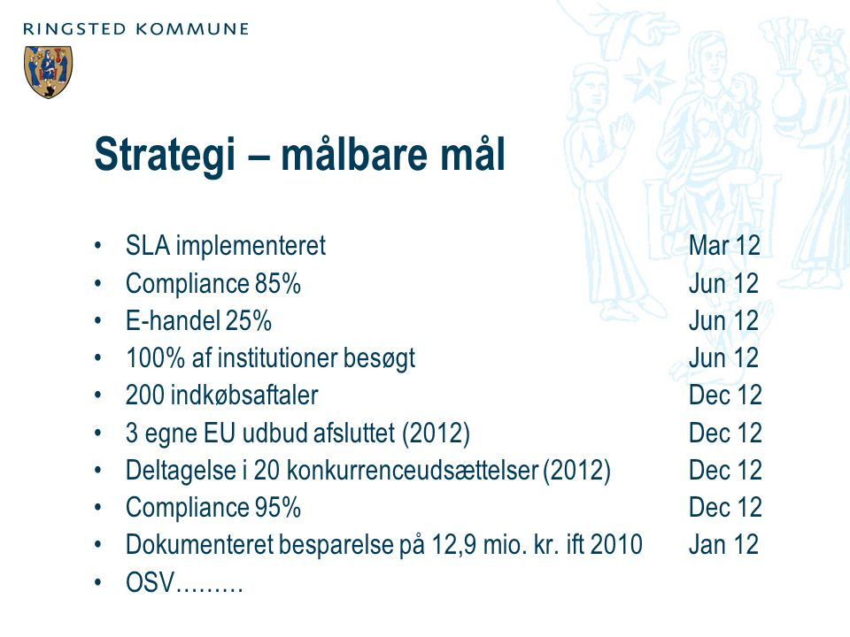 Strategi – målbare mål SLA implementeret Mar 12 Compliance 85% Jun 12