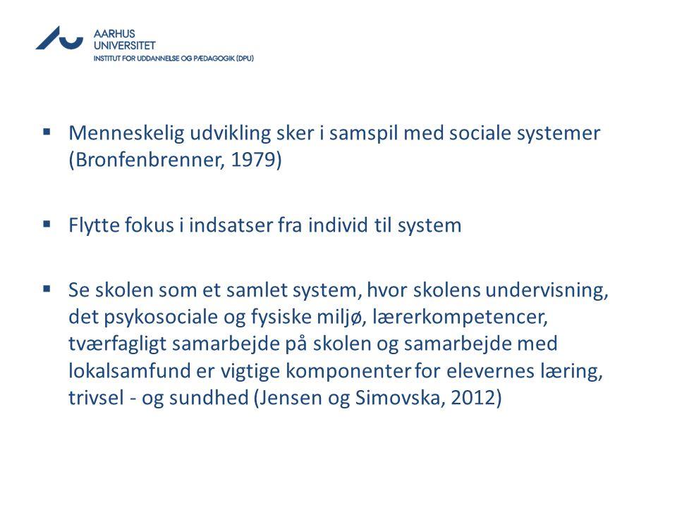 Menneskelig udvikling sker i samspil med sociale systemer (Bronfenbrenner, 1979)