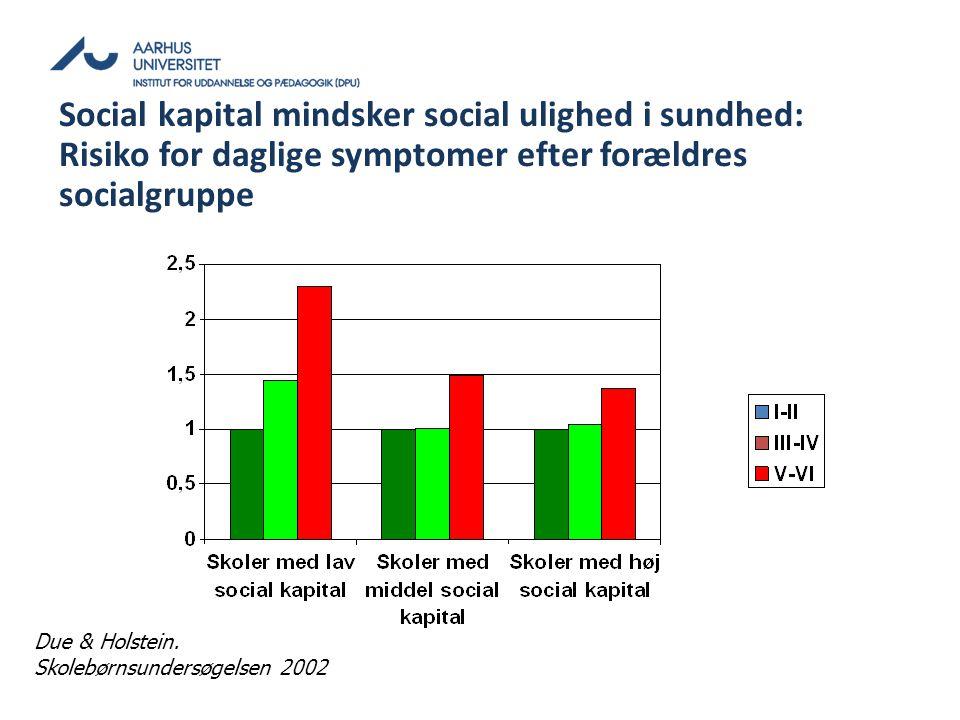 Social kapital mindsker social ulighed i sundhed: Risiko for daglige symptomer efter forældres socialgruppe