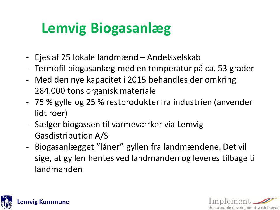 Lemvig Biogasanlæg Ejes af 25 lokale landmænd – Andelsselskab