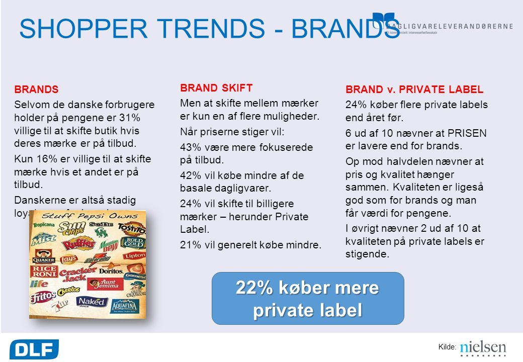 SHOPPER TRENDS - BRANDS