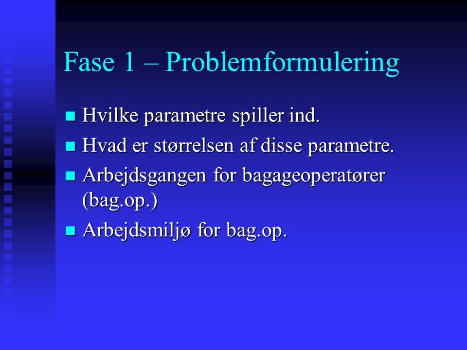 Fase 1 – Problemformulering