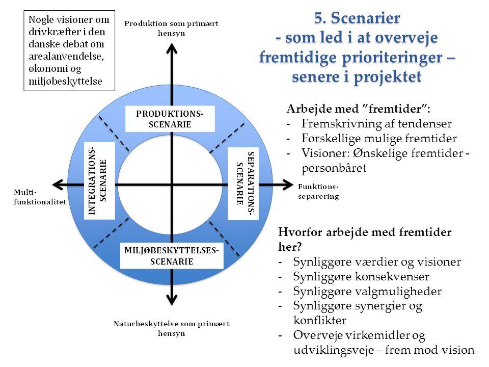 5. Scenarier - som led i at overveje fremtidige prioriteringer – senere i projektet